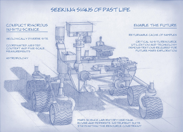 mars-2020-rover-mission